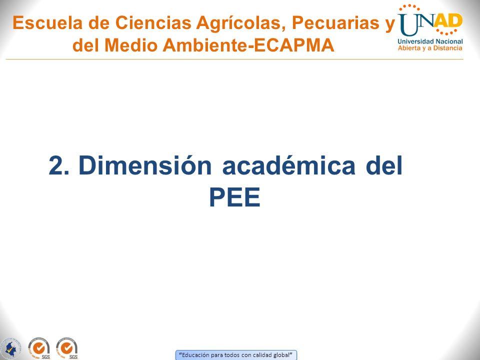 Educación para todos con calidad global Escuela de Ciencias Agrícolas, Pecuarias y del Medio Ambiente-ECAPMA 2. Dimensión académica del PEE