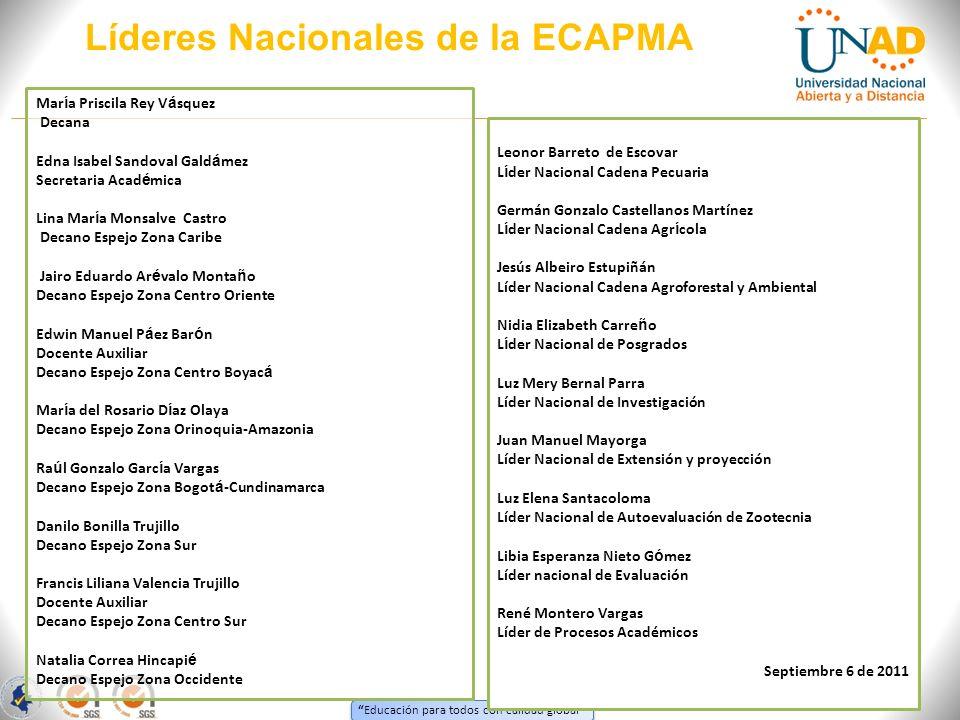 Educación para todos con calidad global Líderes Nacionales de la ECAPMA Mar í a Priscila Rey V á squez Decana Edna Isabel Sandoval Gald á mez Secretar