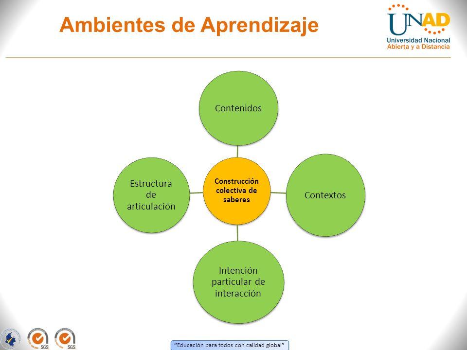Educación para todos con calidad global Ambientes de Aprendizaje Construcción colectiva de saberes Contenidos Contextos Intención particular de intera