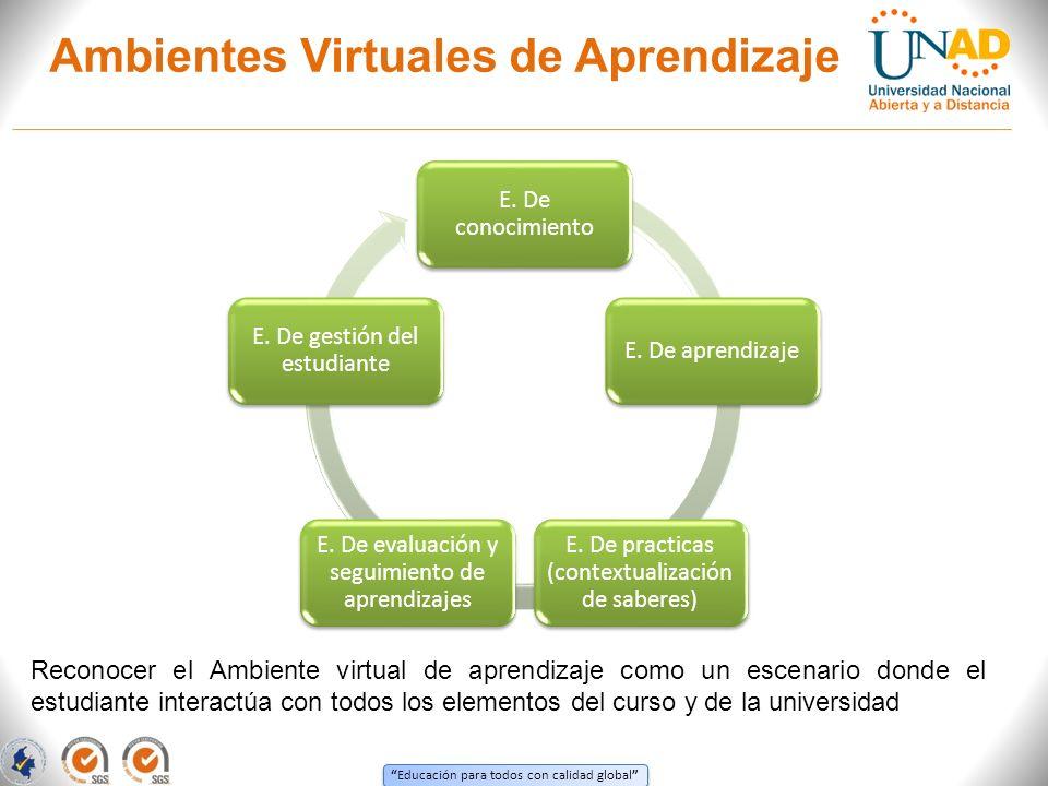 Educación para todos con calidad global Ambientes Virtuales de Aprendizaje E. De conocimiento E. De aprendizaje E. De practicas (contextualización de