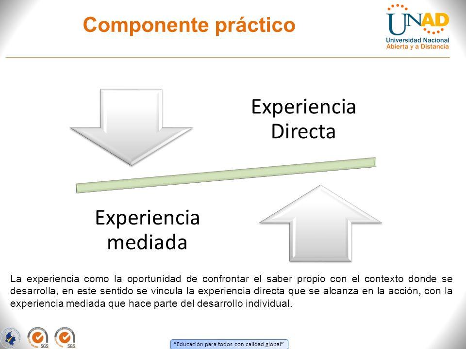 Educación para todos con calidad global Componente práctico Experiencia Directa Experiencia mediada La experiencia como la oportunidad de confrontar e