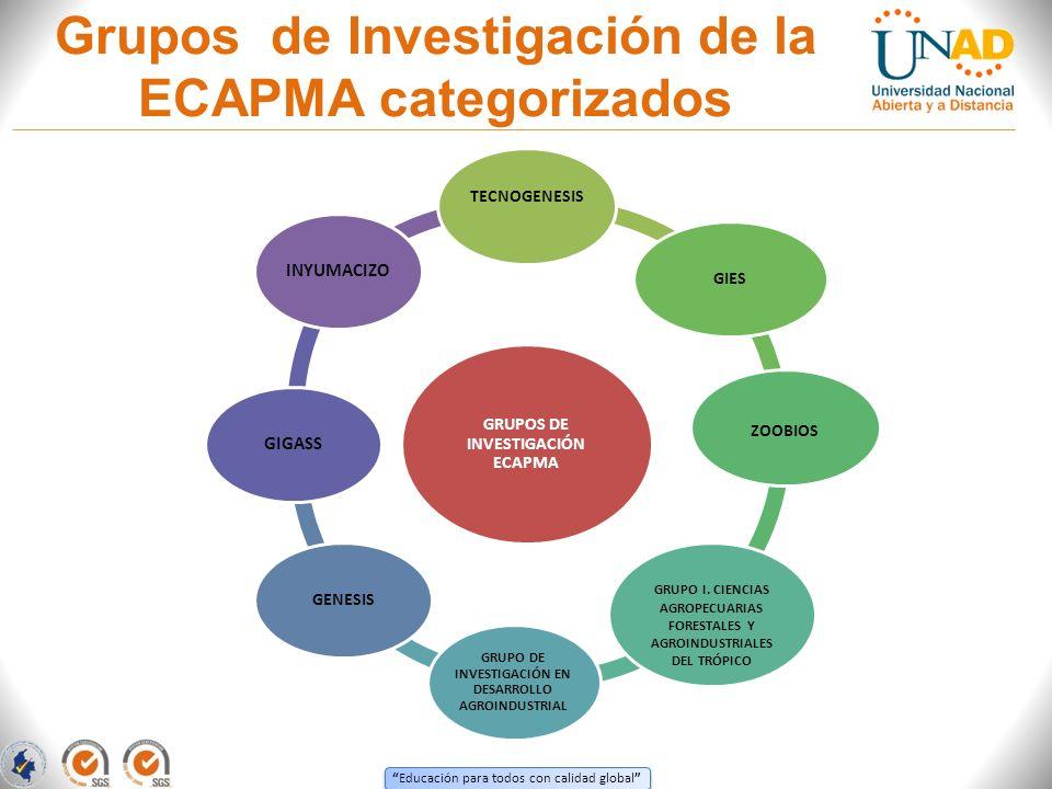 Educación para todos con calidad global Grupos de Investigación de la ECAPMA categorizados GRUPOS DE INVESTIGACIÓN ECAPMA TECNOGENESIS GIES ZOOBIOS GR