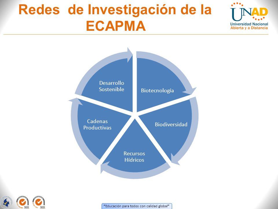 Educación para todos con calidad global Redes de Investigación de la ECAPMA Biotecnología Biodiversidad Recursos Hídricos Cadenas Productivas Desarrol