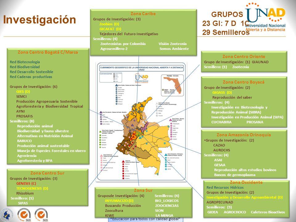Educación para todos con calidad global Zona Amazonía Orinoquía Grupos de Investigación: (2) CAZAO AUROCHS Semilleros: (4) ASAI GESAA Reproducción alt