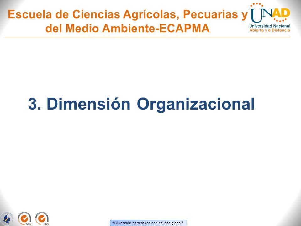 Educación para todos con calidad global Escuela de Ciencias Agrícolas, Pecuarias y del Medio Ambiente-ECAPMA 3. Dimensión Organizacional