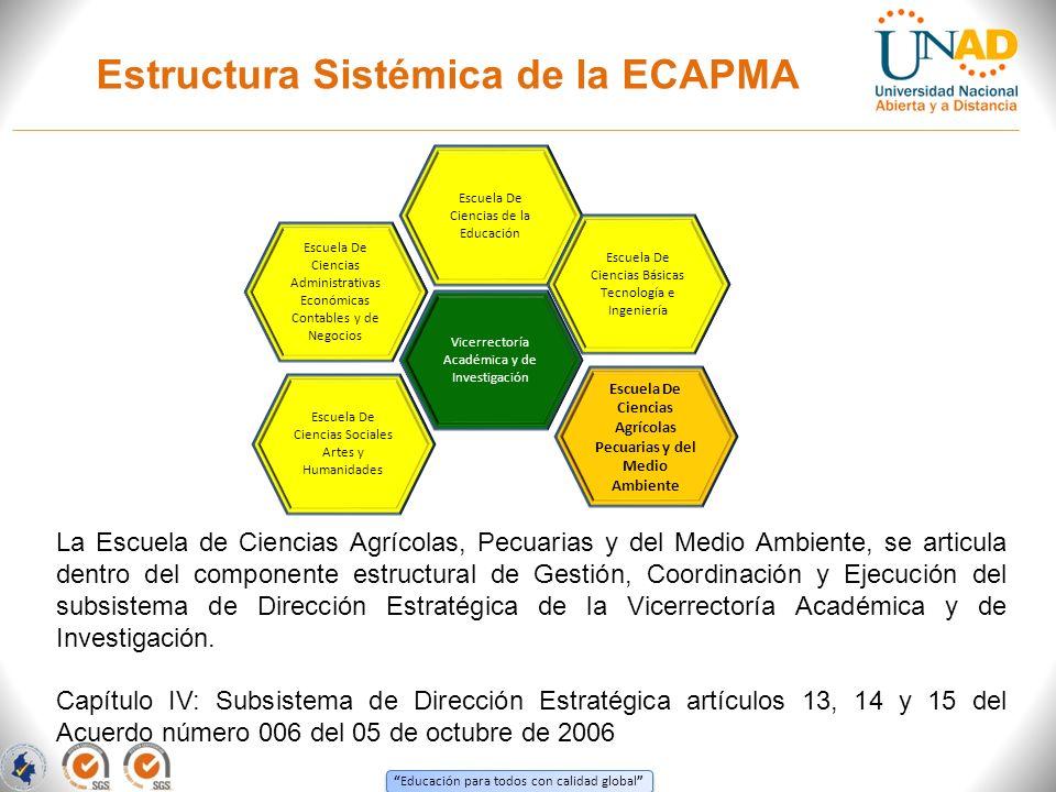 Educación para todos con calidad global La Escuela de Ciencias Agrícolas, Pecuarias y del Medio Ambiente, se articula dentro del componente estructura