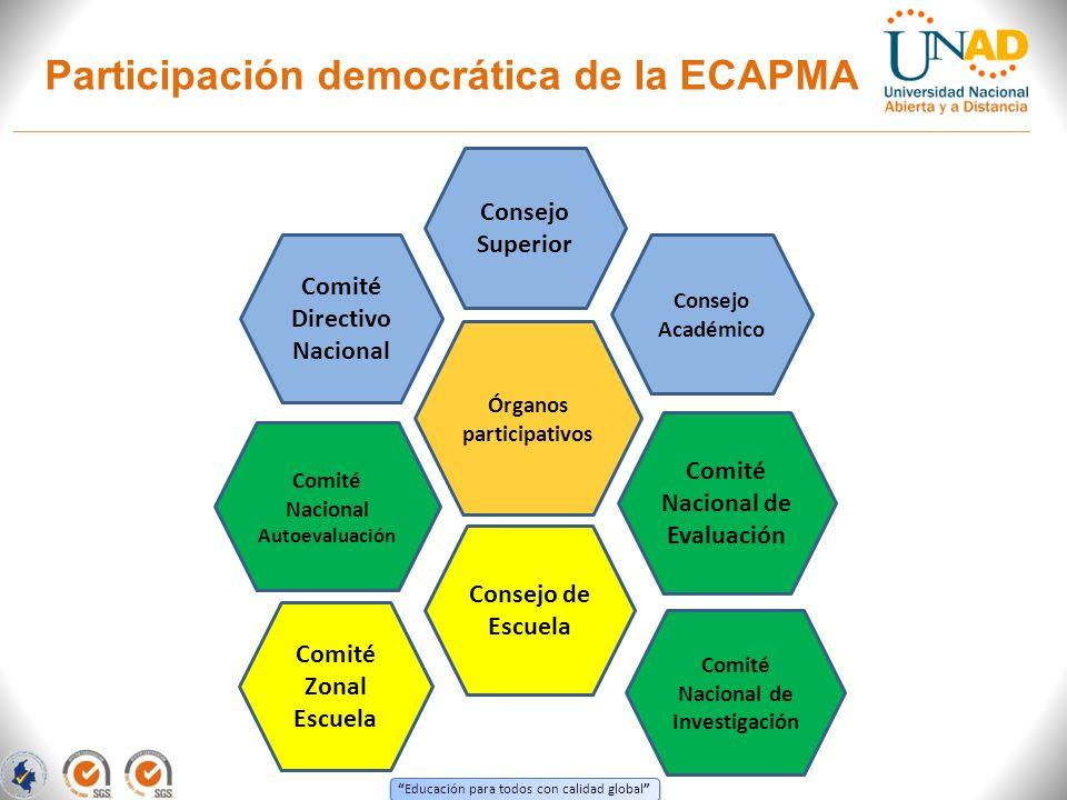 Educación para todos con calidad global Órganos participativos Consejo de Escuela Comité Directivo Nacional Comité Nacional Autoevaluación Comité Naci