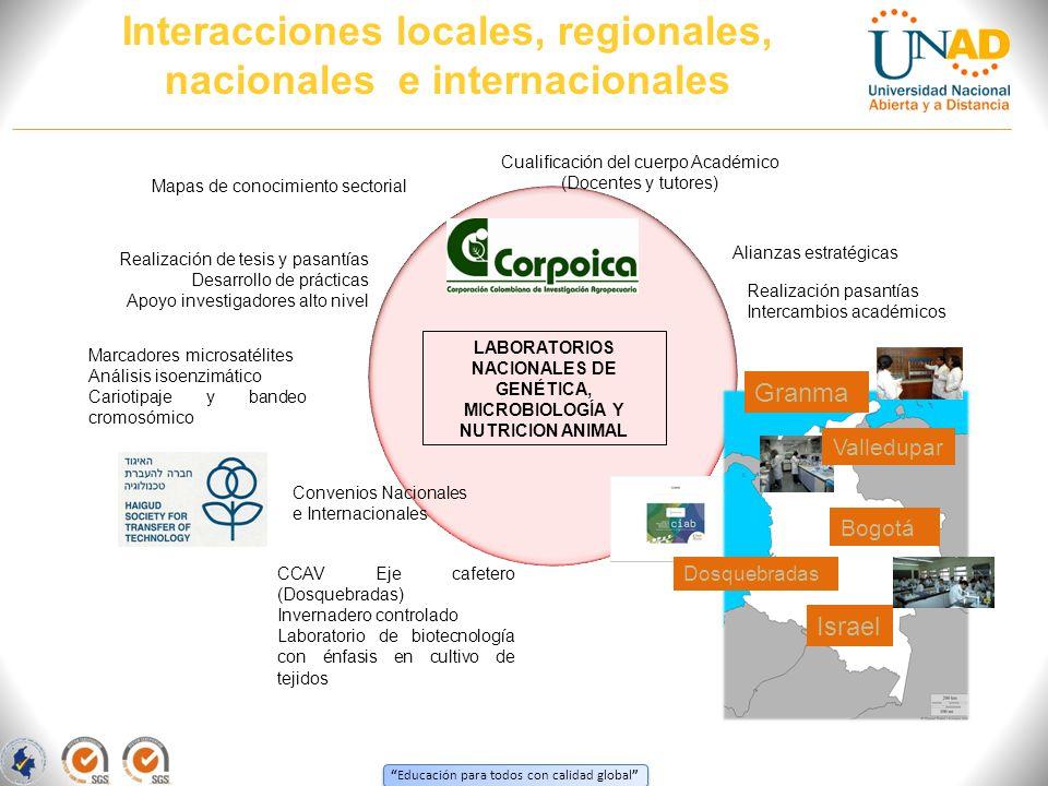 Educación para todos con calidad global LABORATORIOS NACIONALES DE GENÉTICA, MICROBIOLOGÍA Y NUTRICION ANIMAL Realización de tesis y pasantías Desarro