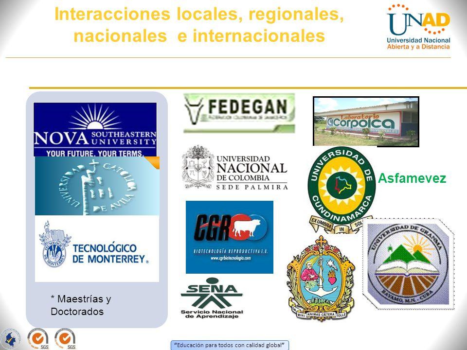 Educación para todos con calidad global Interacciones locales, regionales, nacionales e internacionales * Maestrías y Doctorados Asfamevez