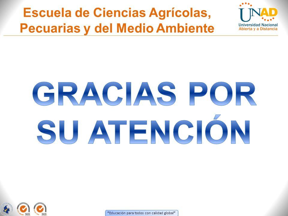 Educación para todos con calidad global Escuela de Ciencias Agrícolas, Pecuarias y del Medio Ambiente