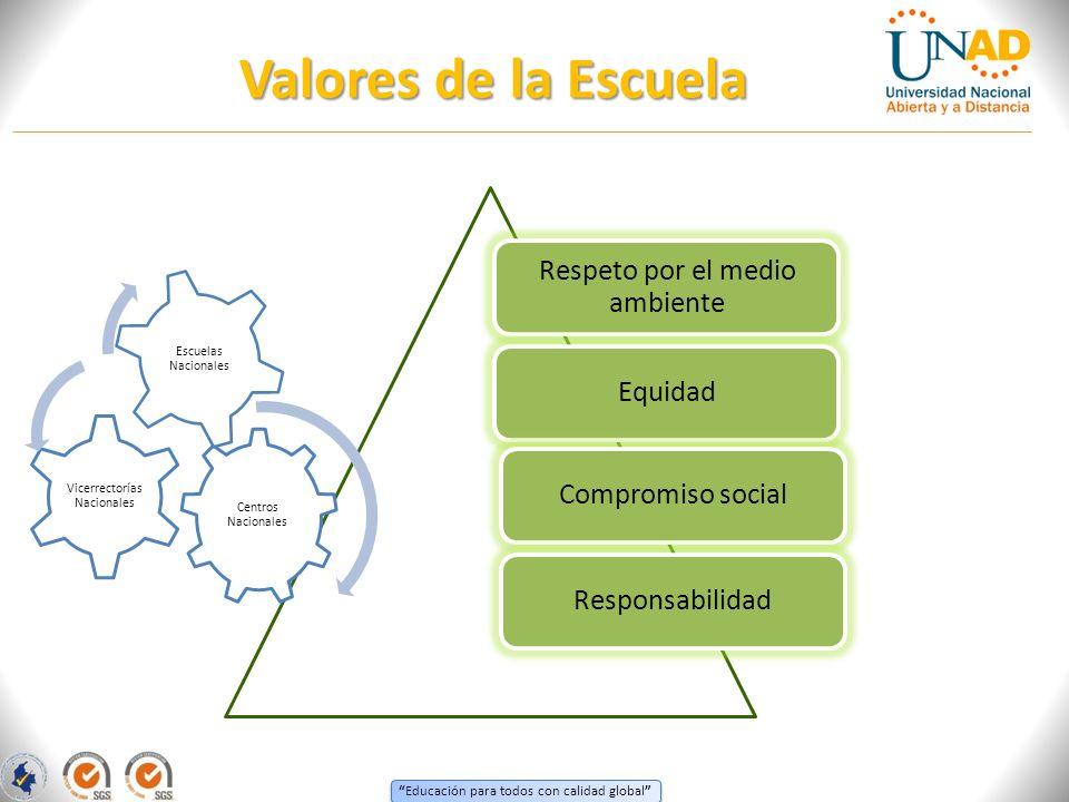 Educación para todos con calidad global Valores de la Escuela Respeto por el medio ambiente EquidadCompromiso socialResponsabilidad Centros Nacionales