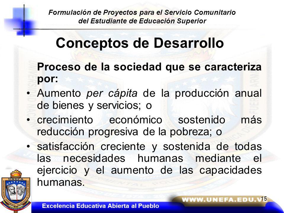 Conceptos de Desarrollo Proceso de la sociedad que se caracteriza por: Aumento per cápita de la producción anual de bienes y servicios; o crecimiento