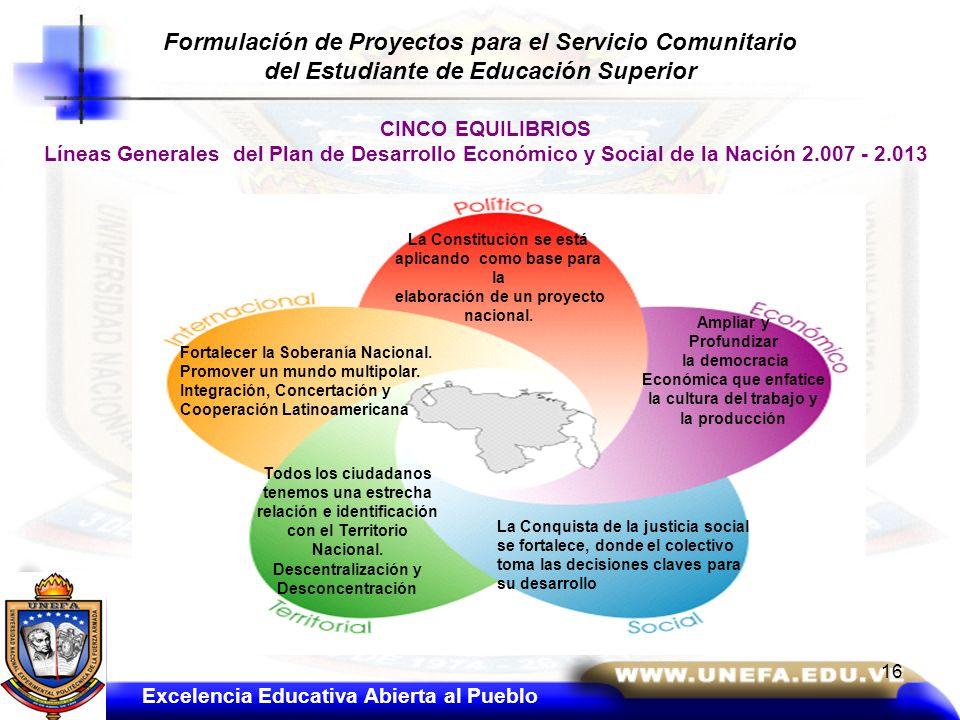 Formulación de Proyectos para el Servicio Comunitario del Estudiante de Educación Superior Excelencia Educativa Abierta al Pueblo La Constitución se e