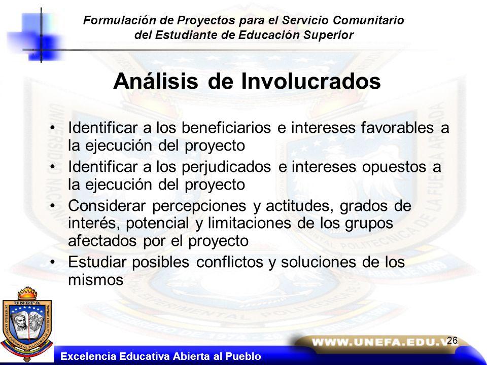 Análisis de Involucrados Identificar a los beneficiarios e intereses favorables a la ejecución del proyecto Identificar a los perjudicados e intereses