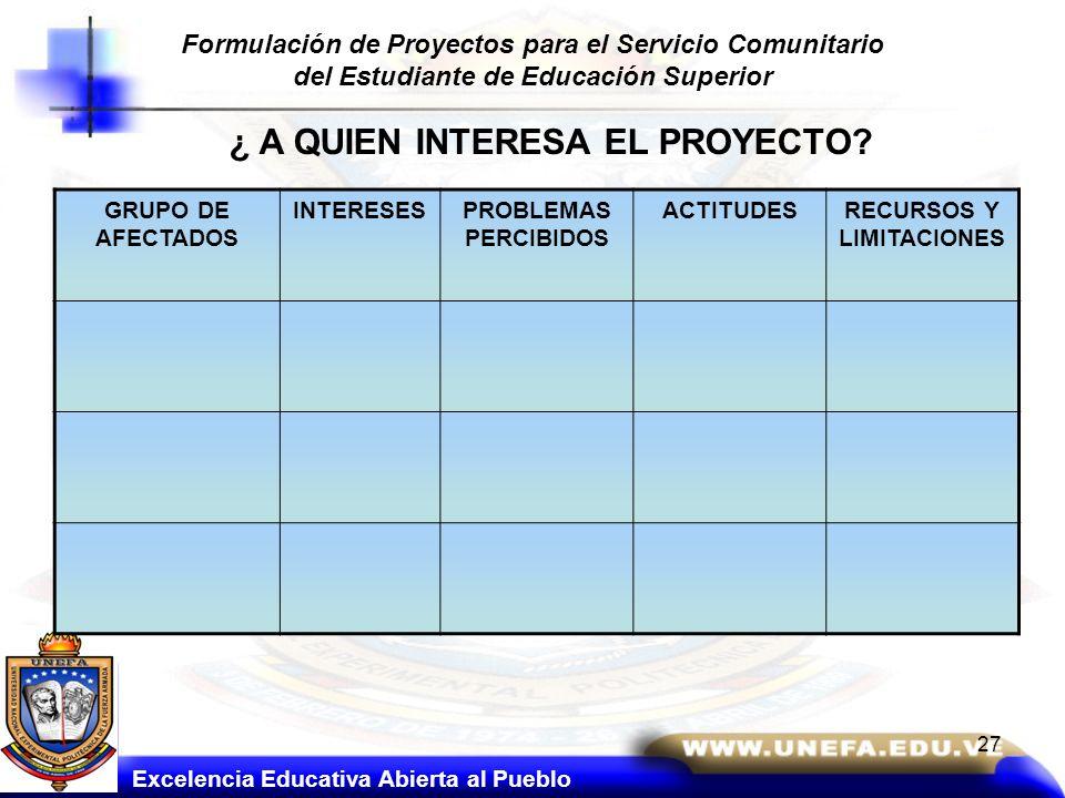 Formulación de Proyectos para el Servicio Comunitario del Estudiante de Educación Superior Excelencia Educativa Abierta al Pueblo GRUPO DE AFECTADOS I