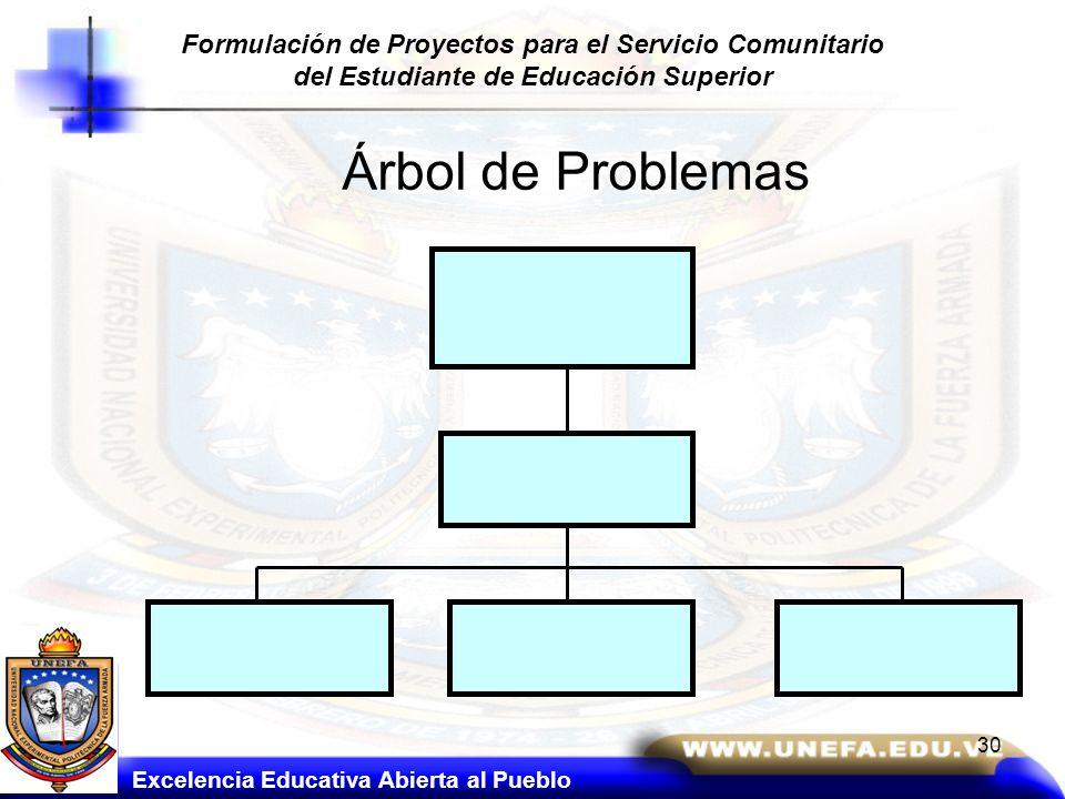 Árbol de Problemas Excelencia Educativa Abierta al Pueblo Formulación de Proyectos para el Servicio Comunitario del Estudiante de Educación Superior 3