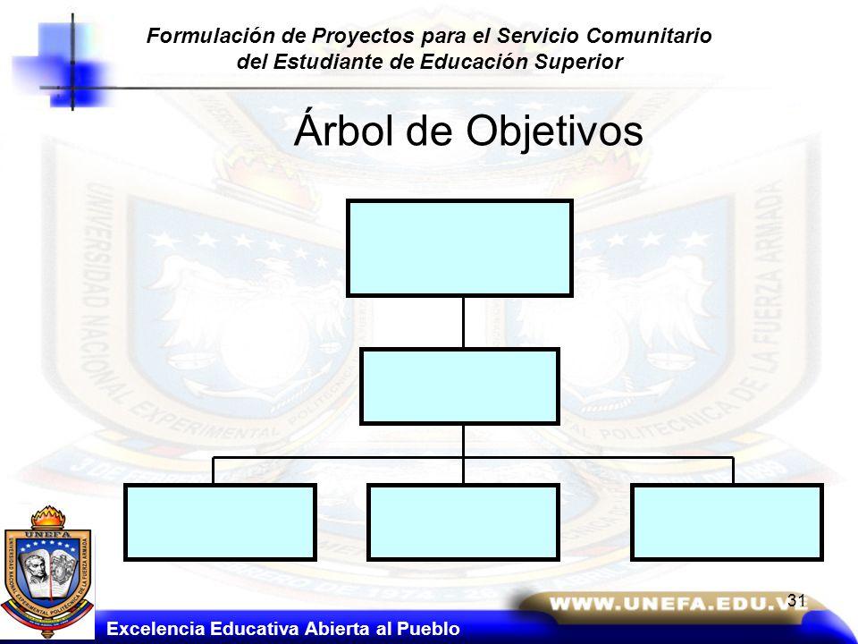 Árbol de Objetivos Excelencia Educativa Abierta al Pueblo Formulación de Proyectos para el Servicio Comunitario del Estudiante de Educación Superior 3