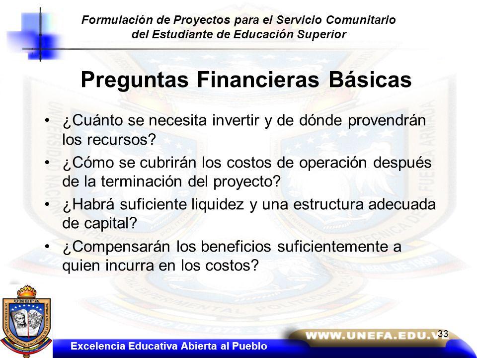Preguntas Financieras Básicas ¿Cuánto se necesita invertir y de dónde provendrán los recursos? ¿Cómo se cubrirán los costos de operación después de la