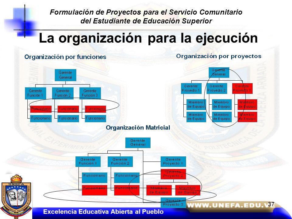 La organización para la ejecución Excelencia Educativa Abierta al Pueblo Formulación de Proyectos para el Servicio Comunitario del Estudiante de Educa