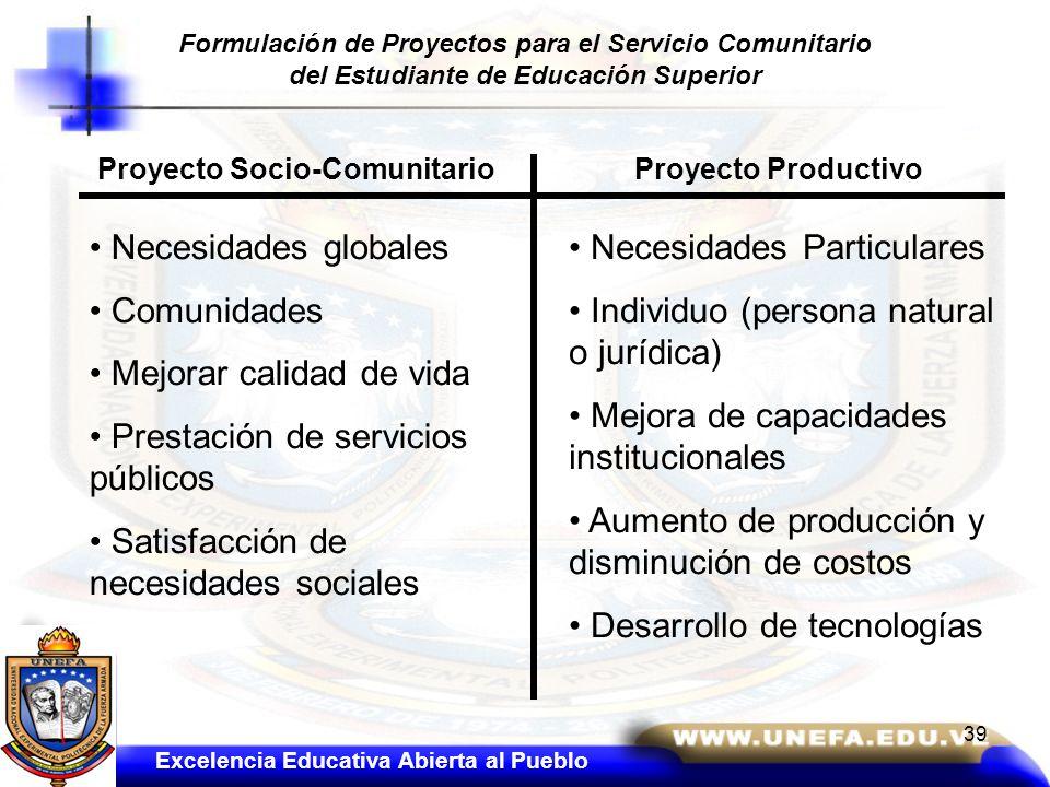 Excelencia Educativa Abierta al Pueblo Proyecto Socio-ComunitarioProyecto Productivo Necesidades globales Comunidades Mejorar calidad de vida Prestaci