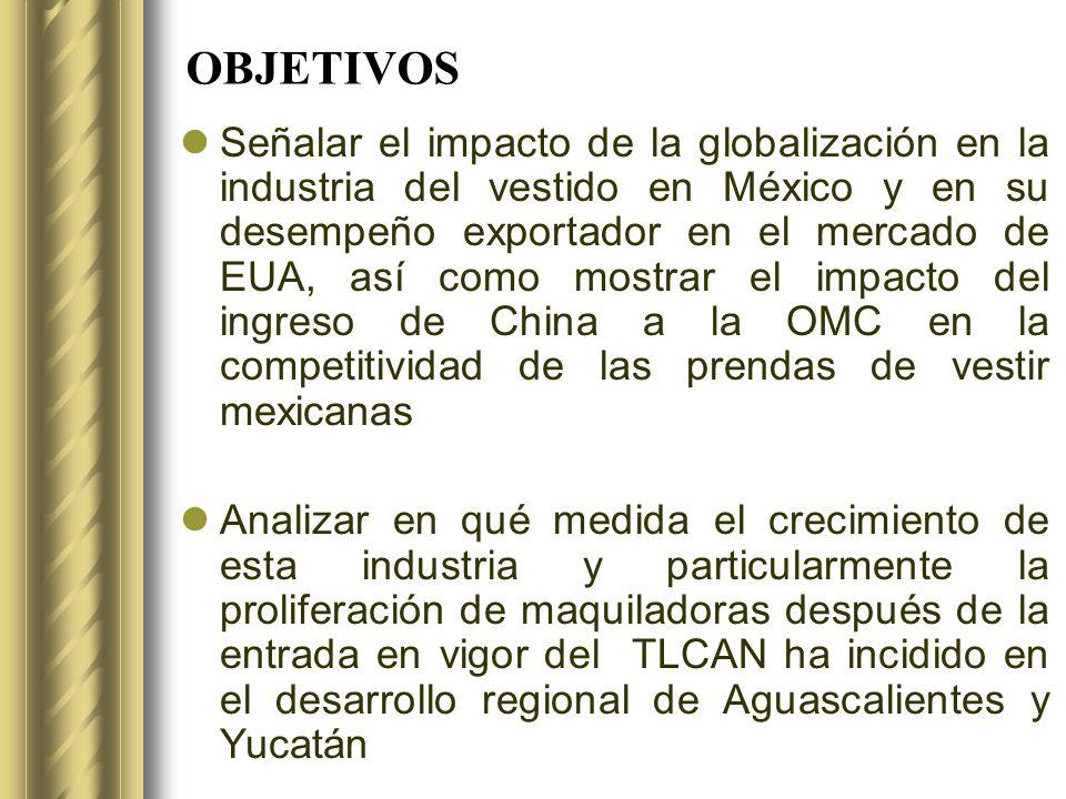 OBJETIVOS Señalar el impacto de la globalización en la industria del vestido en México y en su desempeño exportador en el mercado de EUA, así como mos
