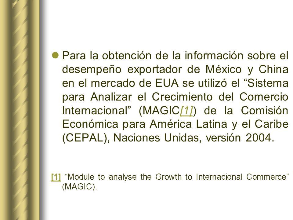 Para la obtención de la información sobre el desempeño exportador de México y China en el mercado de EUA se utilizó el Sistema para Analizar el Crecim