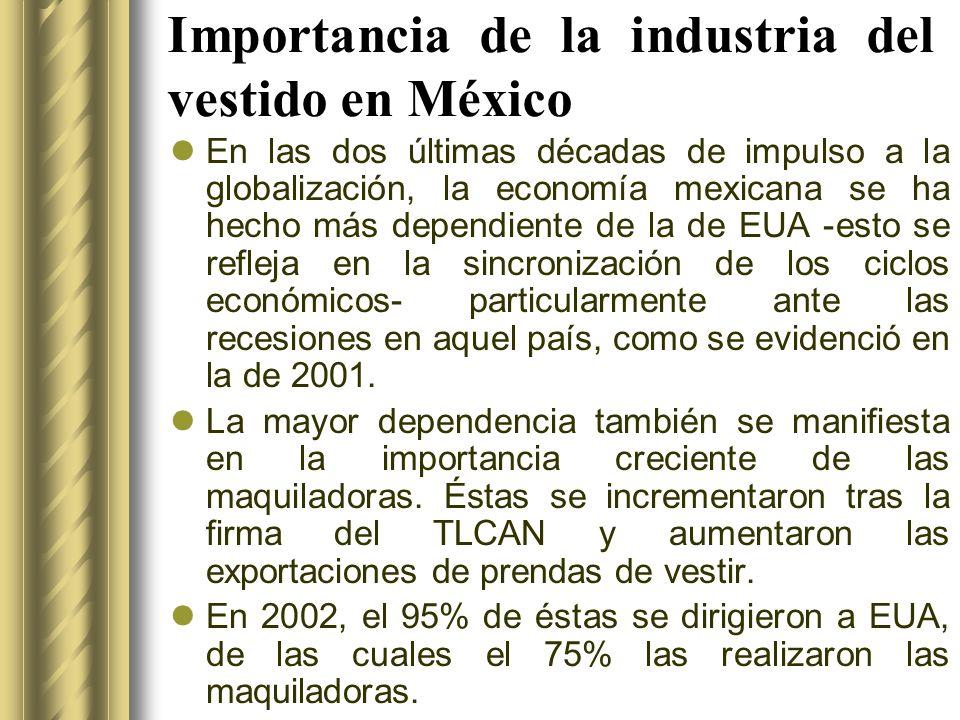 Importancia de la industria del vestido en México En las dos últimas décadas de impulso a la globalización, la economía mexicana se ha hecho más depen