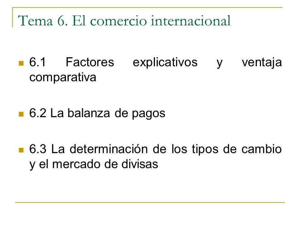 Tema 6. El comercio internacional 6.1 Factores explicativos y ventaja comparativa 6.2 La balanza de pagos 6.3 La determinación de los tipos de cambio