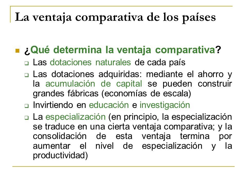 La ventaja comparativa de los países ¿Qué determina la ventaja comparativa? Las dotaciones naturales de cada país Las dotaciones adquiridas: mediante