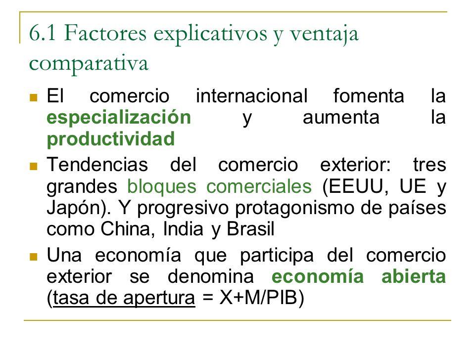 6.1 Factores explicativos y ventaja comparativa El comercio internacional fomenta la especialización y aumenta la productividad Tendencias del comerci