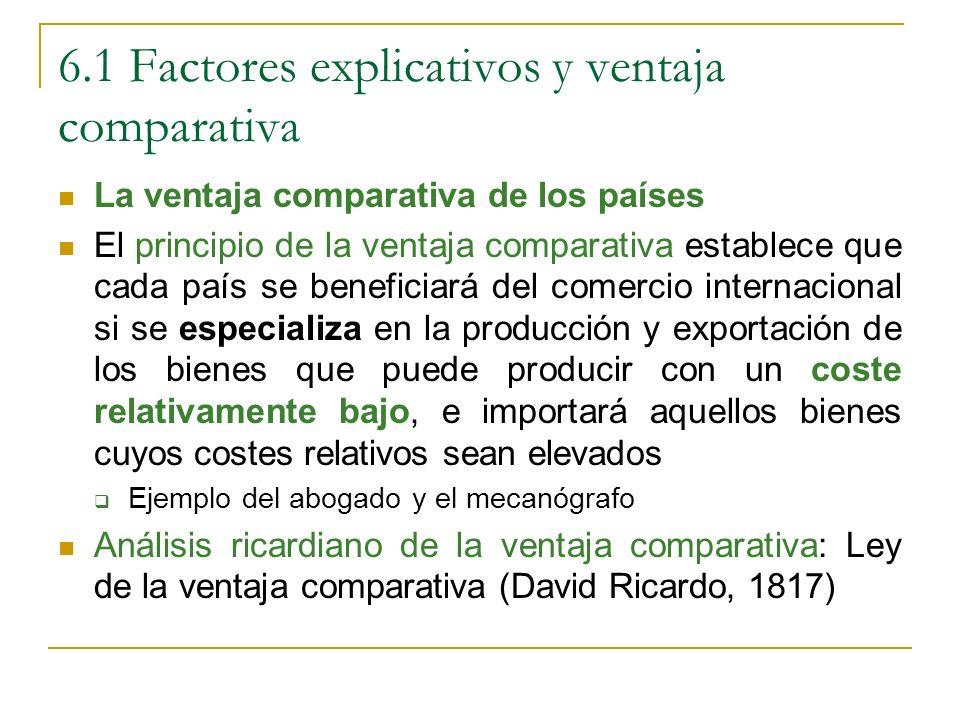 6.1 Factores explicativos y ventaja comparativa La ventaja comparativa de los países El principio de la ventaja comparativa establece que cada país se