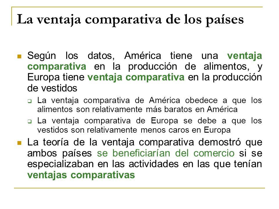 Según los datos, América tiene una ventaja comparativa en la producción de alimentos, y Europa tiene ventaja comparativa en la producción de vestidos