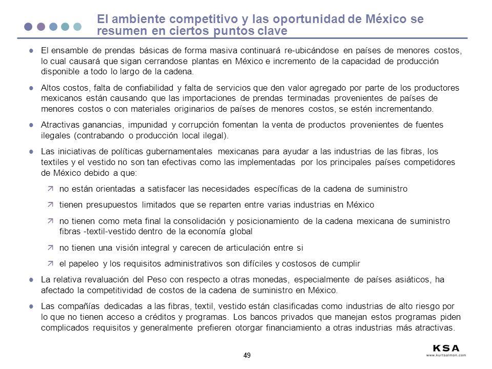 49 El ambiente competitivo y las oportunidad de México se resumen en ciertos puntos clave l El ensamble de prendas básicas de forma masiva continuará re-ubicándose en países de menores costos, lo cual causará que sigan cerrandose plantas en México e incremento de la capacidad de producción disponible a todo lo largo de la cadena.