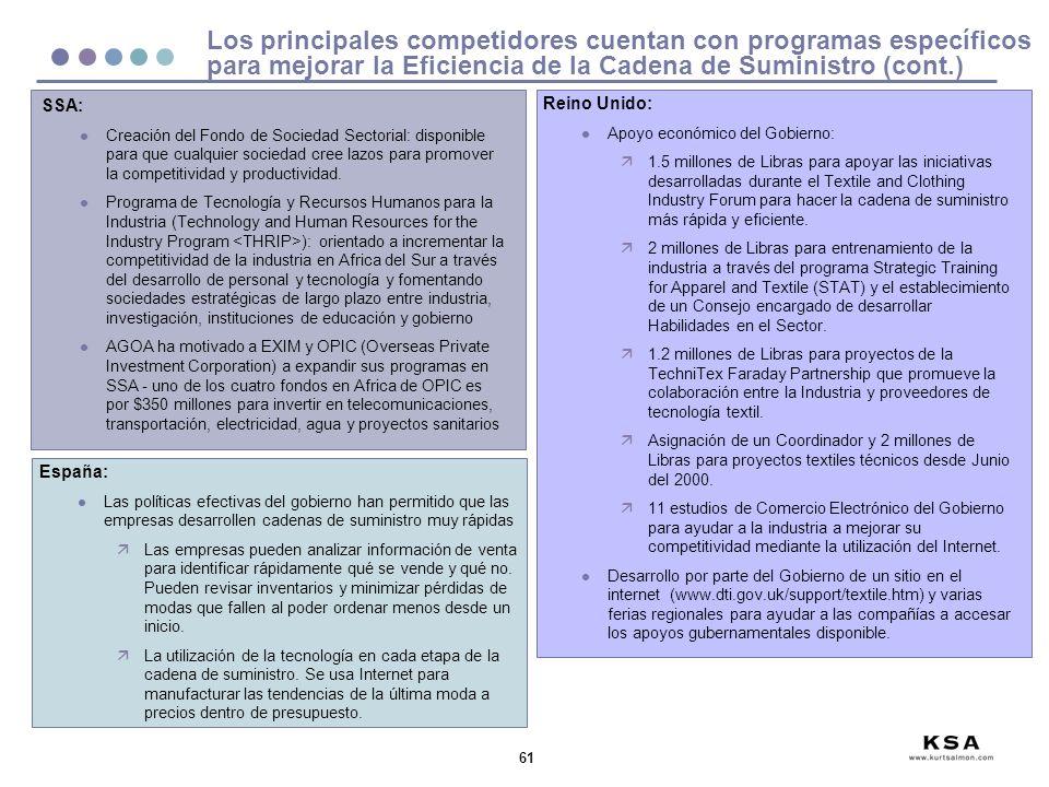 61 Los principales competidores cuentan con programas específicos para mejorar la Eficiencia de la Cadena de Suministro (cont.) SSA: l Creación del Fondo de Sociedad Sectorial: disponible para que cualquier sociedad cree lazos para promover la competitividad y productividad.