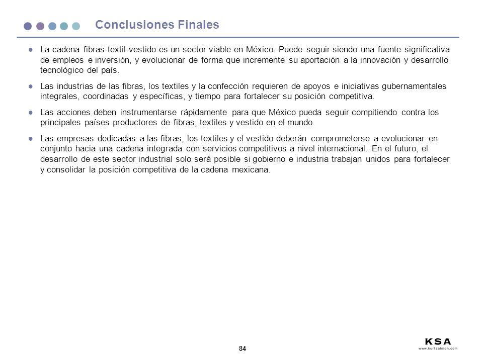 84 Conclusiones Finales l La cadena fibras-textil-vestido es un sector viable en México.