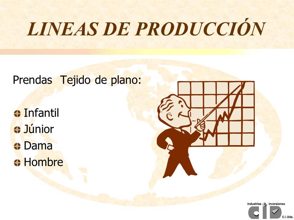 LINEAS DE PRODUCCIÓN Prendas Tejido de plano: Infantil Júnior Dama Hombre