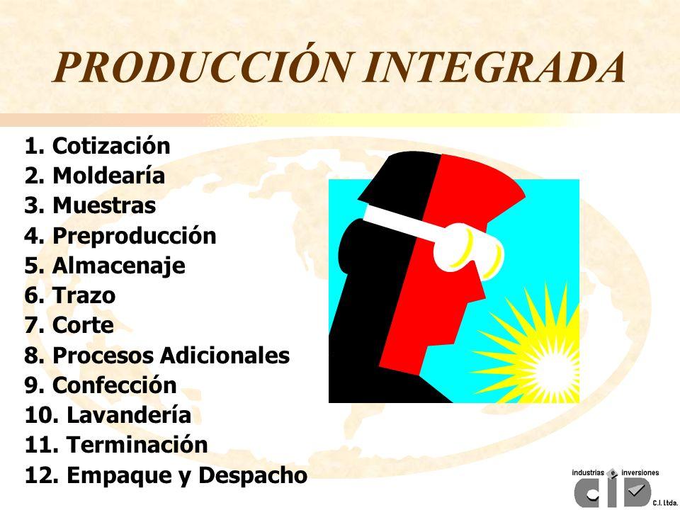 PRODUCCIÓN INTEGRADA 1. Cotización 2. Moldearía 3. Muestras 4. Preproducción 5. Almacenaje 6. Trazo 7. Corte 8. Procesos Adicionales 9. Confección 10.