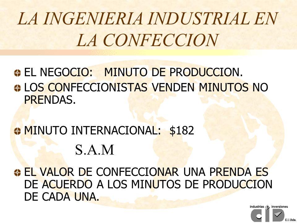 LA INGENIERIA INDUSTRIAL EN LA CONFECCION EL NEGOCIO: MINUTO DE PRODUCCION. LOS CONFECCIONISTAS VENDEN MINUTOS NO PRENDAS. MINUTO INTERNACIONAL: $182