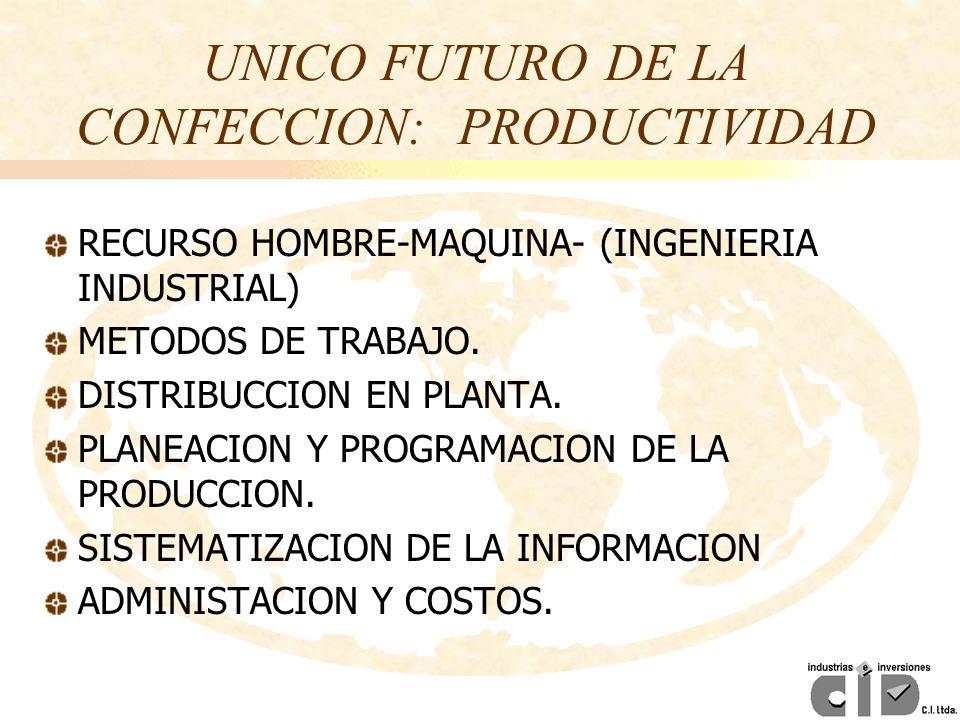 UNICO FUTURO DE LA CONFECCION: PRODUCTIVIDAD RECURSO HOMBRE-MAQUINA- (INGENIERIA INDUSTRIAL) METODOS DE TRABAJO. DISTRIBUCCION EN PLANTA. PLANEACION Y