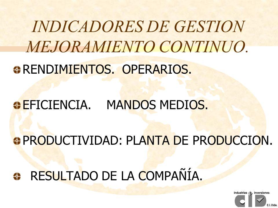 INDICADORES DE GESTION MEJORAMIENTO CONTINUO. RENDIMIENTOS. OPERARIOS. EFICIENCIA. MANDOS MEDIOS. PRODUCTIVIDAD: PLANTA DE PRODUCCION. RESULTADO DE LA