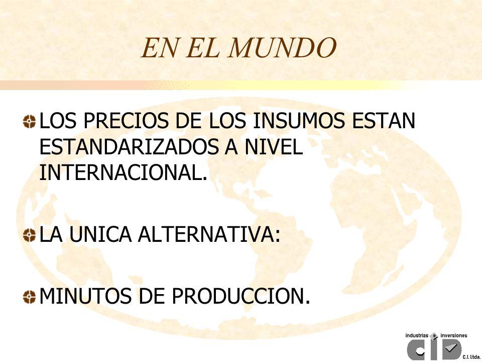 EN EL MUNDO LOS PRECIOS DE LOS INSUMOS ESTAN ESTANDARIZADOS A NIVEL INTERNACIONAL. LA UNICA ALTERNATIVA: MINUTOS DE PRODUCCION.