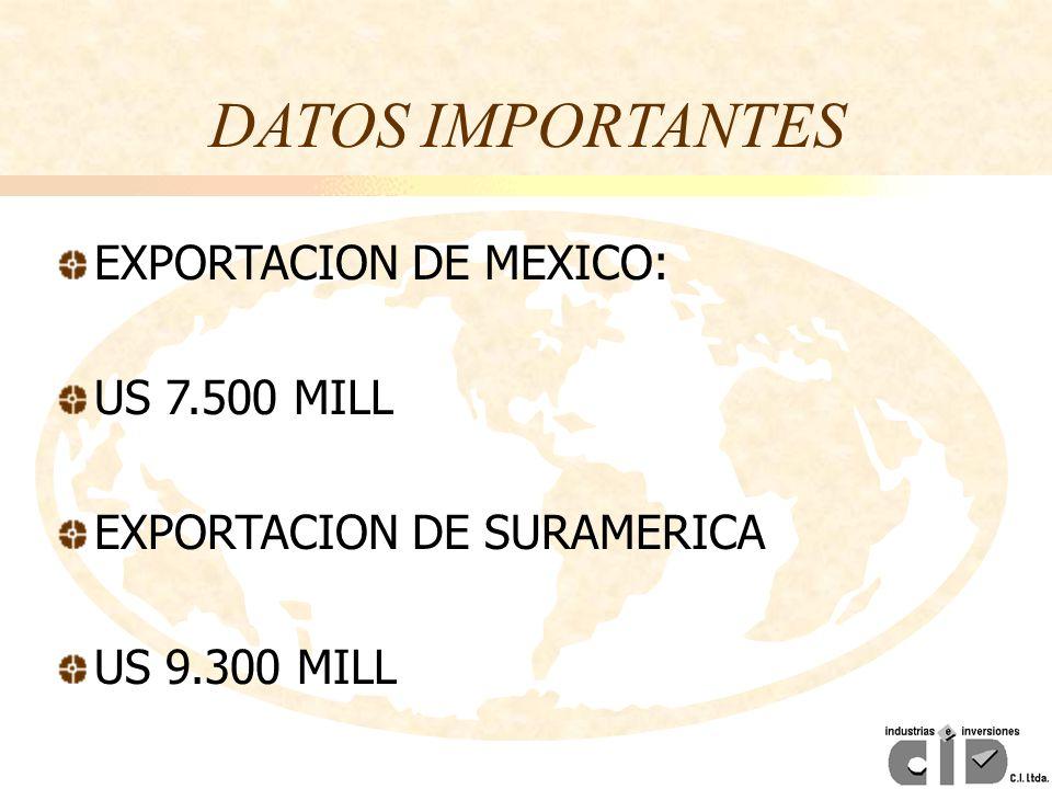 EXPORTACION DE MEXICO: US 7.500 MILL EXPORTACION DE SURAMERICA US 9 ...