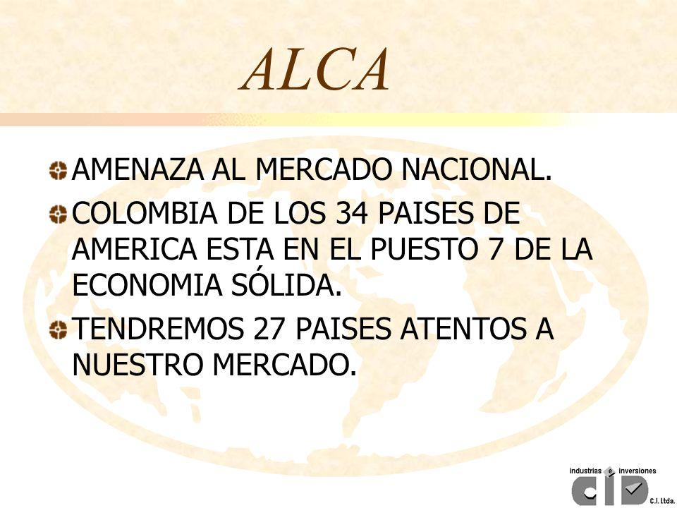 AMENAZA AL MERCADO NACIONAL. COLOMBIA DE LOS 34 PAISES DE AMERICA ESTA EN EL PUESTO 7 DE LA ECONOMIA SÓLIDA. TENDREMOS 27 PAISES ATENTOS A NUESTRO MER