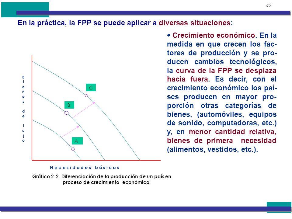 42 En la práctica, la FPP se puede aplicar a diversas situaciones: Crecimiento económico. En la medida en que crecen los fac- tores de producción y se