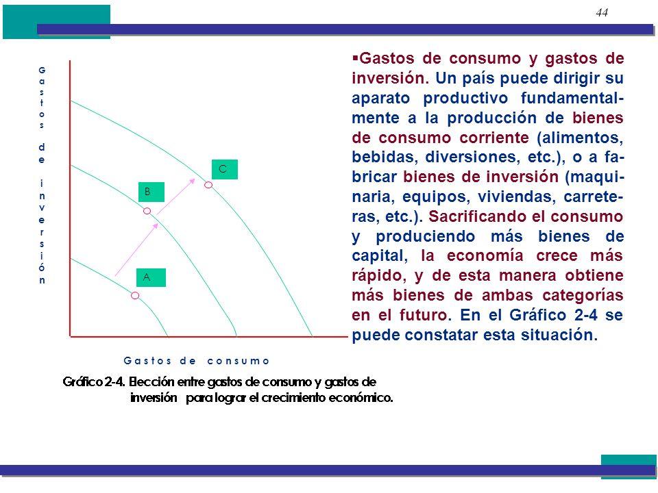 44 Gastos de consumo y gastos de inversión. Un país puede dirigir su aparato productivo fundamental- mente a la producción de bienes de consumo corrie