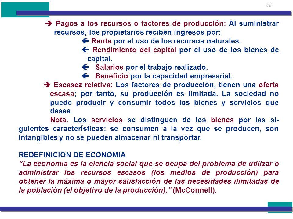 36 Pagos a los recursos o factores de producción: Al suministrar recursos, los propietarios reciben ingresos por: Renta por el uso de los recursos nat