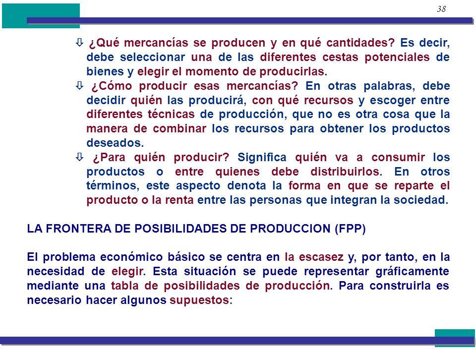 38 ¿Qué mercancías se producen y en qué cantidades? Es decir, debe seleccionar una de las diferentes cestas potenciales de bienes y elegir el momento