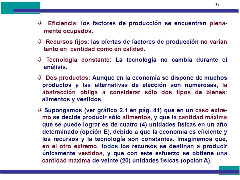 39 Eficiencia: los factores de producción se encuentran plena- mente ocupados. Recursos fijos: las ofertas de factores de producción no varían tanto e