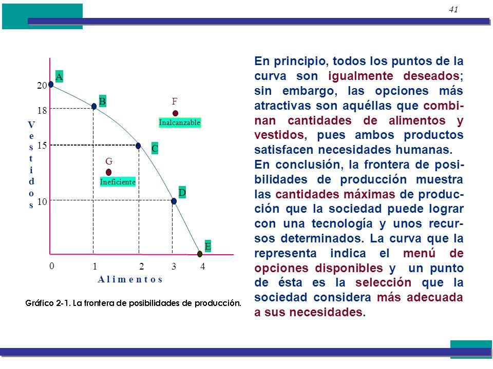 41 En principio, todos los puntos de la curva son igualmente deseados; sin embargo, las opciones más atractivas son aquéllas que combi- nan cantidades