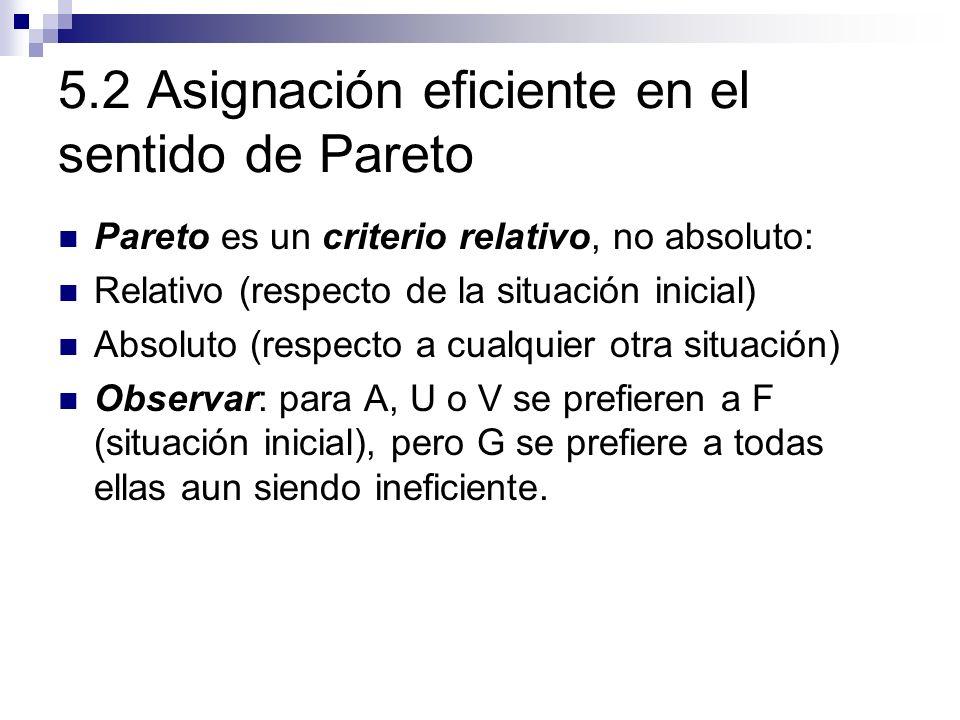 Pareto es un criterio relativo, no absoluto: Relativo (respecto de la situación inicial) Absoluto (respecto a cualquier otra situación) Observar: para
